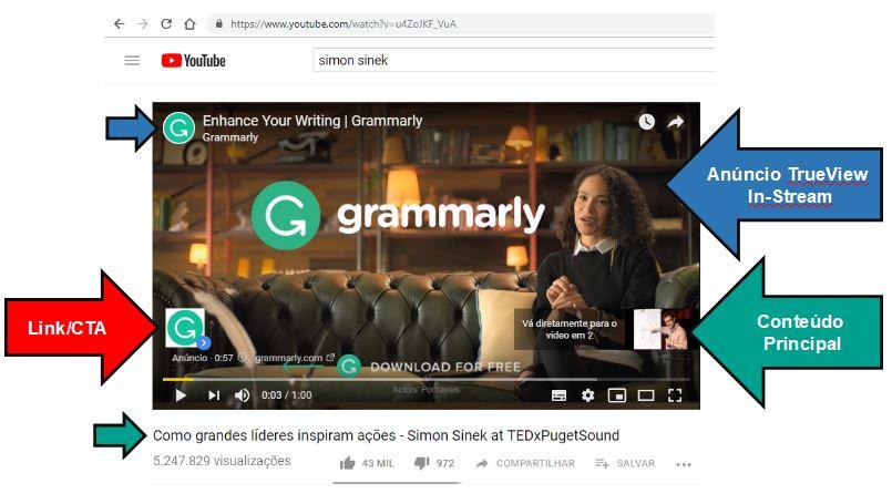 A imagem ilustra um exemplo de vídeo no estilo TrueView In-Stream, no qual o usuário pode pular a propaganda após os 5 segundos iniciais.