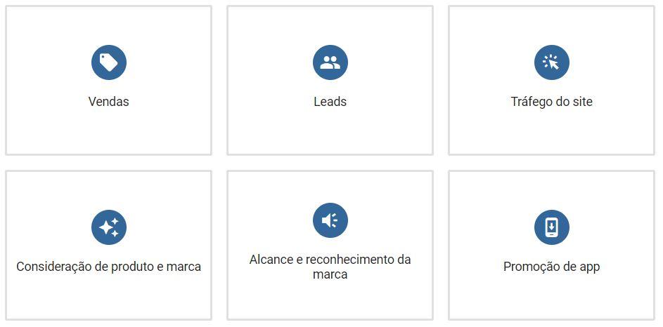 A imagem ilustra os 6 tipos de metas existentes no Google Ads: Tráfego, leads, vendas, consideração de produto e marca, alcance e reconhecimento de marca e promoção de app.