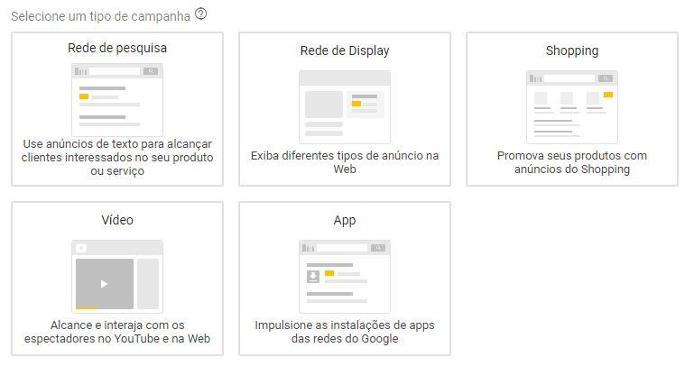 A imagem ilustra todos os tipos de campanha presentes no Google Ads (Rede de Pesquisa, Display, Shopping, Vídeo e App)
