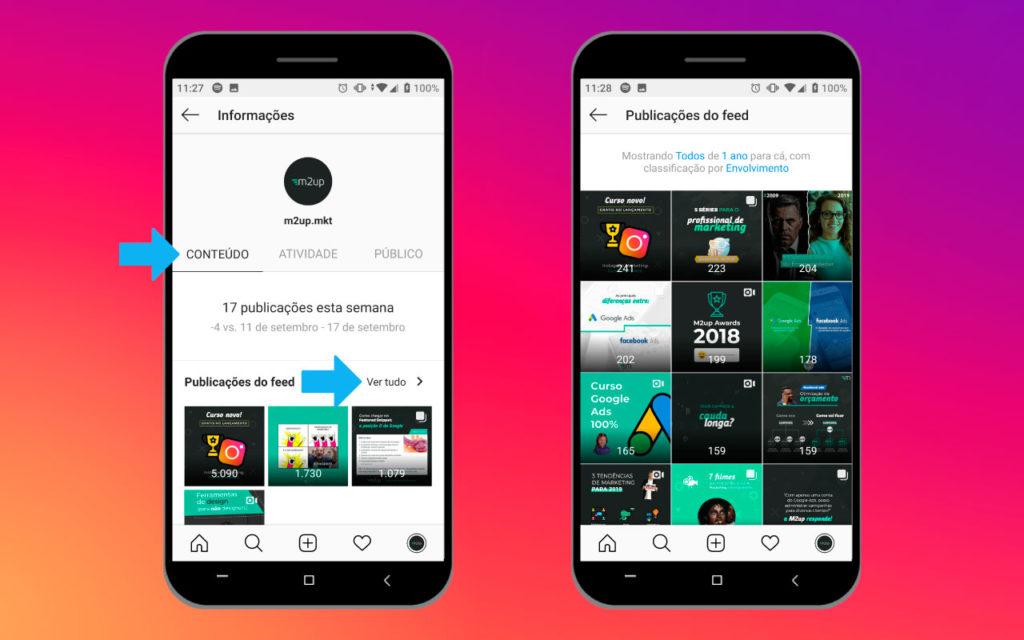 Na esquerda, a imagem da aba informações/conteúdo do Instagram business e, na direita, uma lista com os top posts do perfil business da M2up.